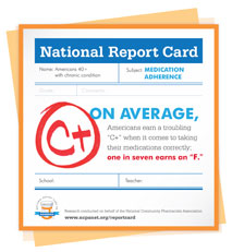 Adherence Report Card